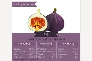 Fig Nutritional Facts