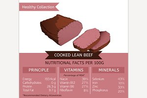 File Cooked Lean Nutritional Facts