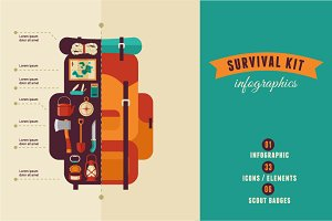 Survival Kit, camping infographics