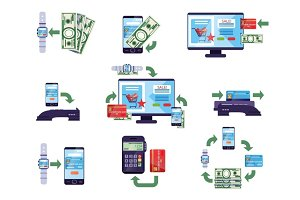 Payment methods in retail and online purchases, online mobile payment concept vector Illustrations