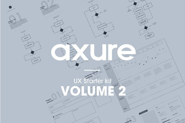Ux Starter Library Kit For Axure Rp Creative Wireframe Kits Creative Market