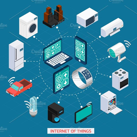 Iot concept isometric composition