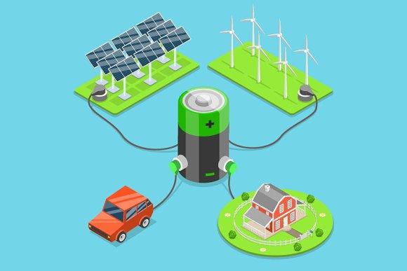 Alternative green energy