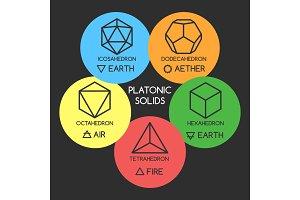 3D platonic forms