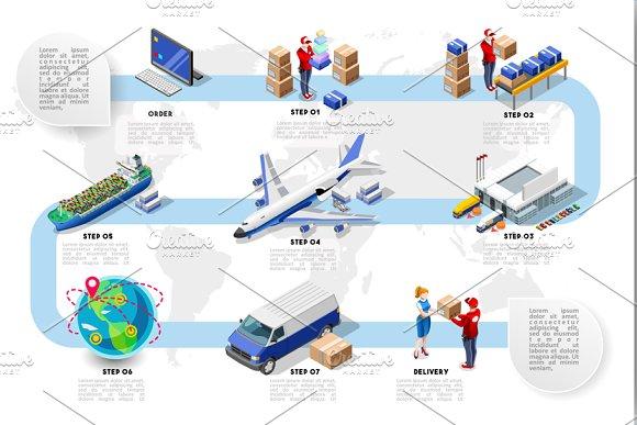 Logistics Vehicle Freight 3D Set