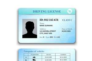 International driver licence