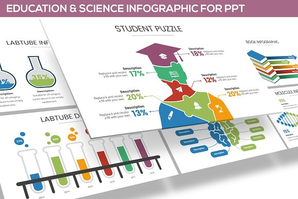 education science infographic ppt presentation templates