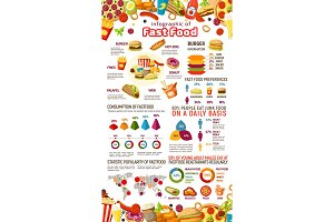 Fast food infographic of junk meal and drink info