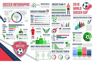 Soccer sport infographic of football championship