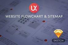 Website Flowchart & Sitemap - Sketch