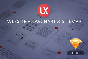 Website Flowchart & Sitemap - Sketch