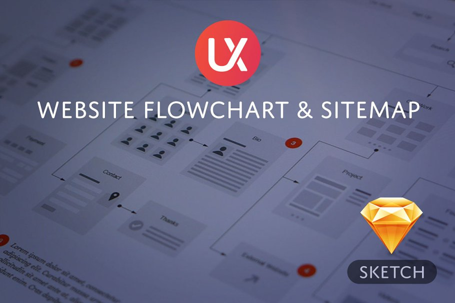 Website Flowchart Sitemap Product Mockups Creative Market Pro