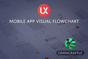 Mobile App Visual Flowchart OG