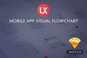 Mobile App Visual Flowchart - Sketch