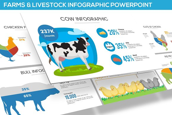Farms And Livestock Infographic For