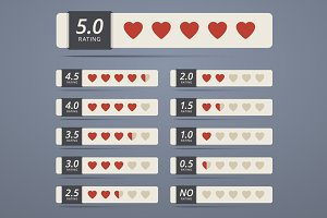 Set of rating widgets with hearts