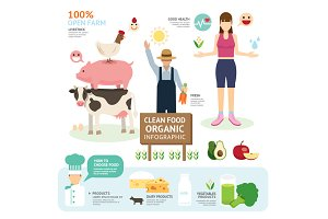 Organic Clean Foods Good Health