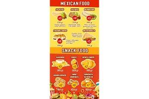 Vector fast food Mexican restaurant menu
