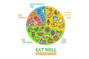 Healthy Food Diet Concept.