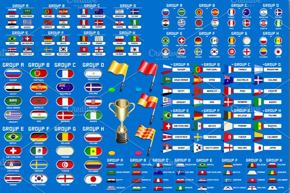 World Cup Championship Groups