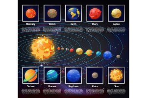 Cosmic and Solar system, universe infographic