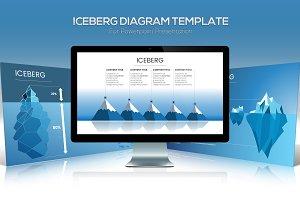 Iceberg Diagram Powerpoint Template