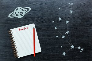 Constellations Botes