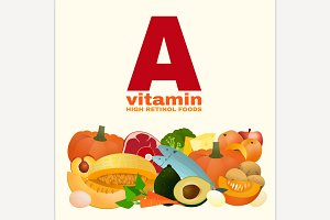 Vitamin A in Food