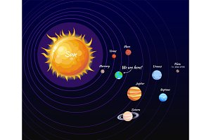 Solar System Poster and Orbit Vector Illustration