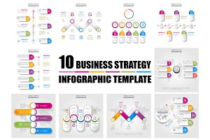 10 Business strategy infographic