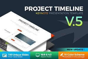 Project Timeline - Keynote Version