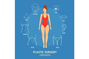 Plastic Surgery Body and Face Woman