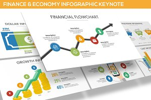 Finance Infographic Keynote