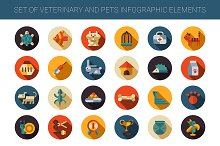Box of Pets Infographic Elements