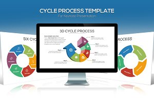 Cycle Process Keynote Template