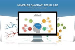 Mindmap Diagram Keynote Template