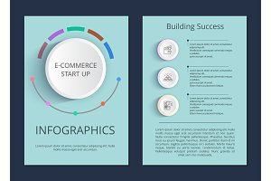 E-commerce Start Up and Building Success Posters
