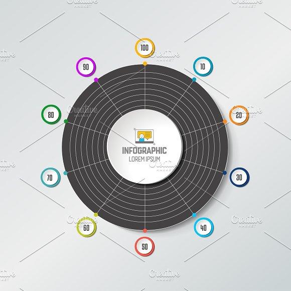 Circle Radar Spider Net Chart Graph