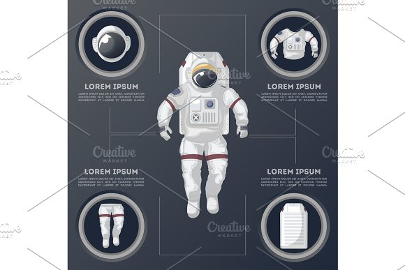Details Of Modern Space Suit Infographics