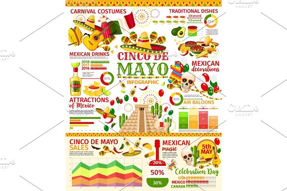 Cinco De Mayo Infographic Of Mexican Holiday Party