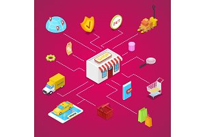 Online shopping isometric 3D infographics