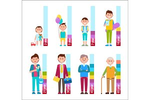 Male Evolution and Growth Vector Illustration