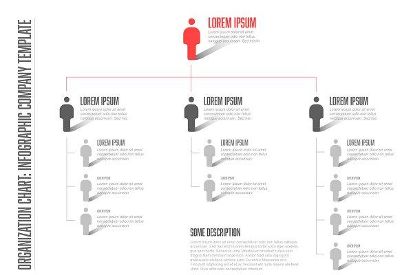 Company hierarchy template
