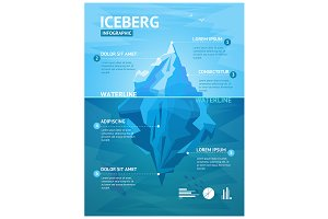 Cartoon Iceberg Card. Vector