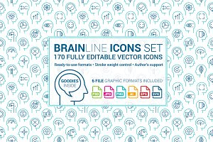 150 Human Mind Process Icons set