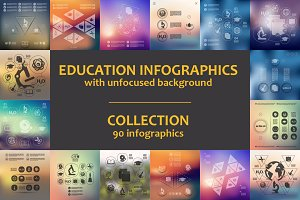 90 EDUCATION INFOGRAPHICS Collection