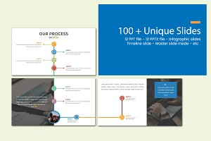 Multipurpose Powerpoint Templates
