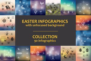 90 EASTER INFOGRAPHICS. Collection