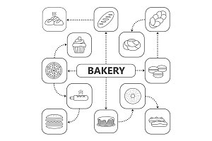 Bakery mind map with linear icons