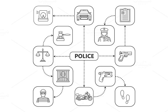 Police Mind Map With Linear Icons